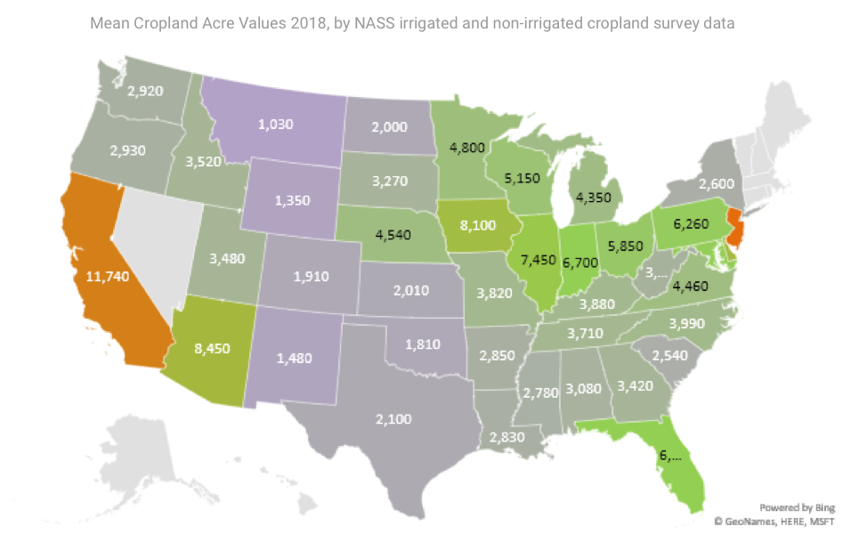 Mean Cropland Acre Values 2018, by NASS irrigated and non-irrigated cropland survey data. California averages as high as $12,000