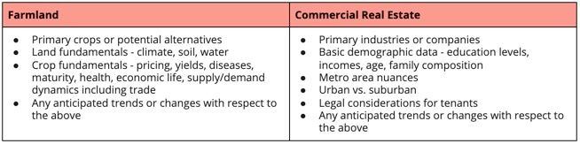 Comparison of factors that go into investing in Farmland or Commercial Real Estate